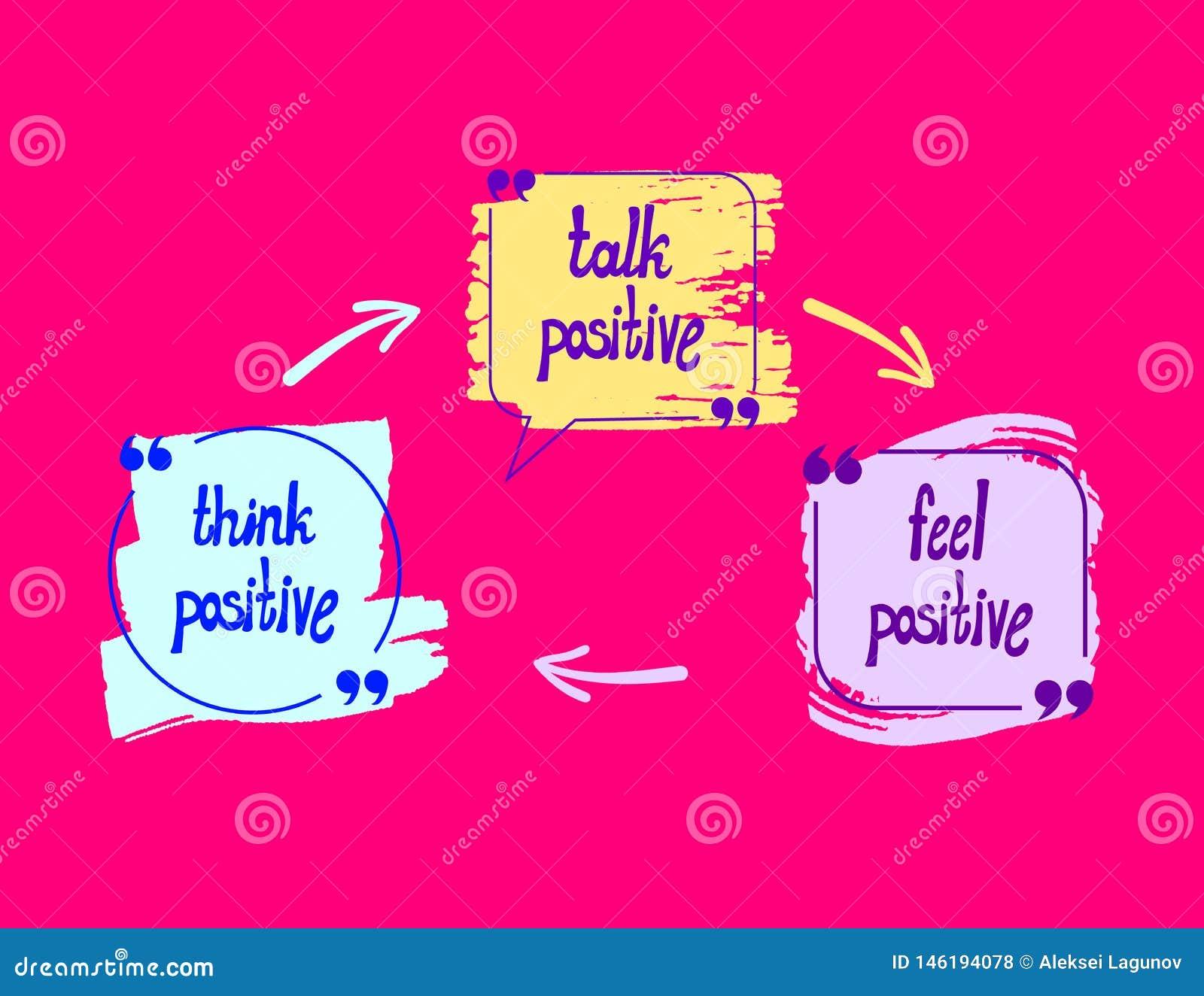 Lettrage positif de vecteur, lettrage sur le fond rose lumineux : Pensez le positif, positif d entretien, positif de sensation
