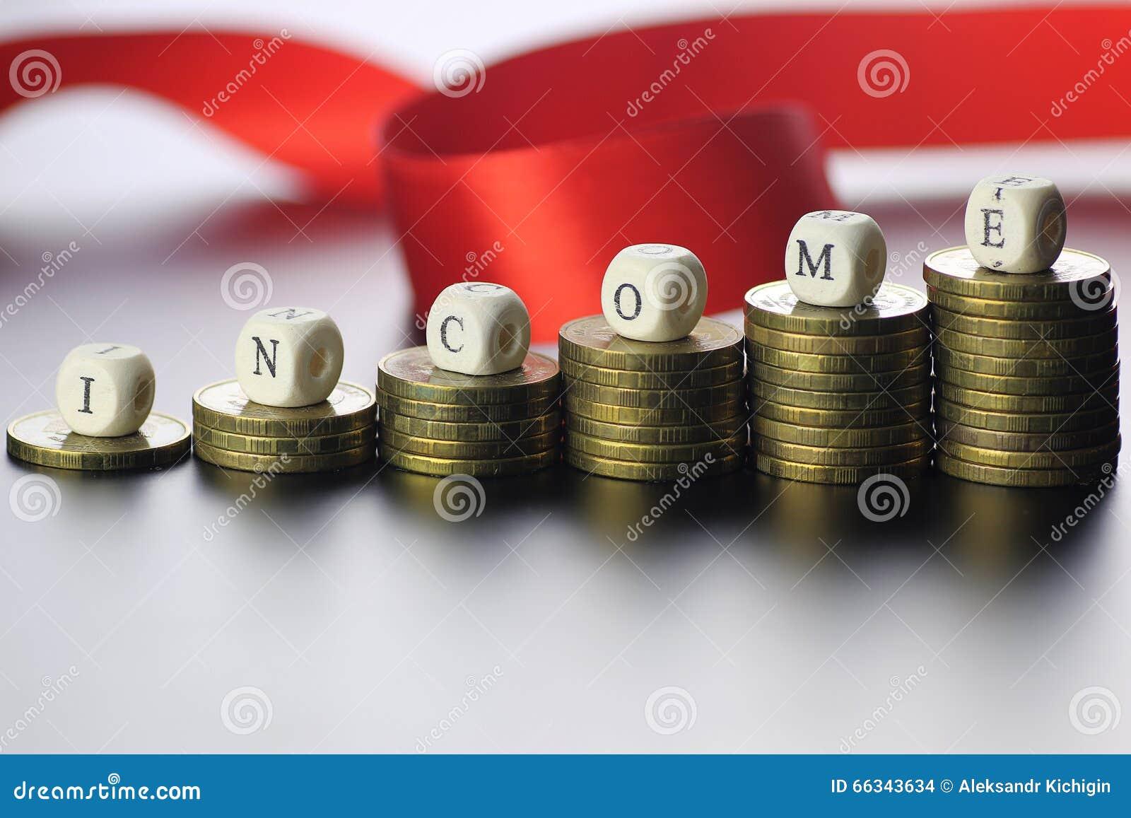 Lettre des textes de revenu