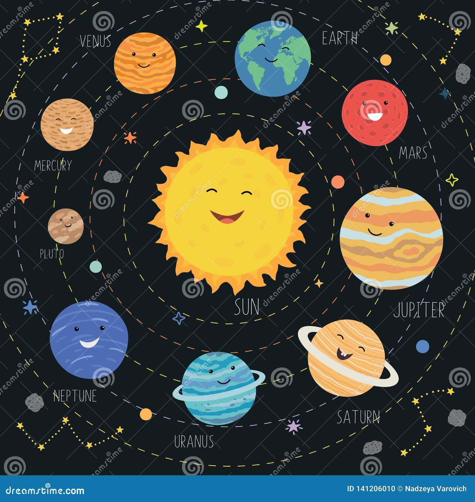 Leuke planeten met grappige het glimlachen gezichten Zonnestelsel met leuke beeldverhaalplaneten Grappig heelal voor jonge geitje