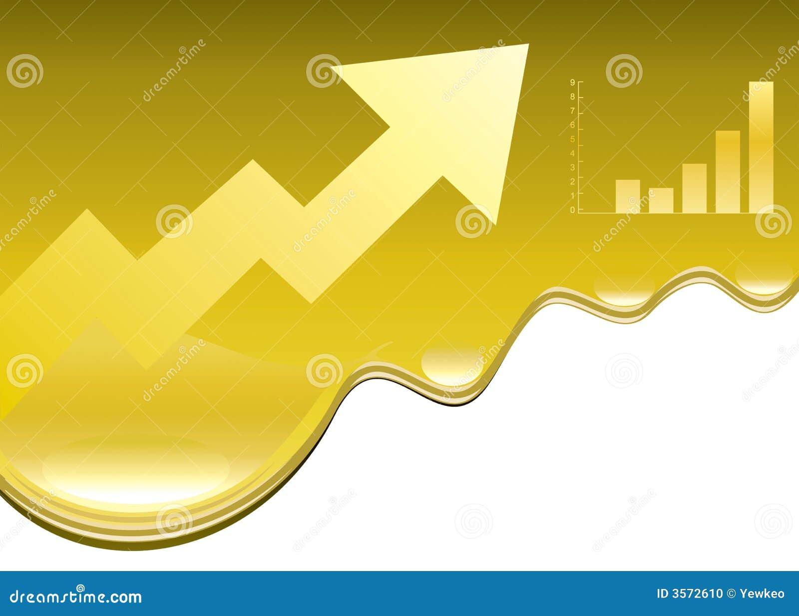 Levantamiento del precio del petróleo