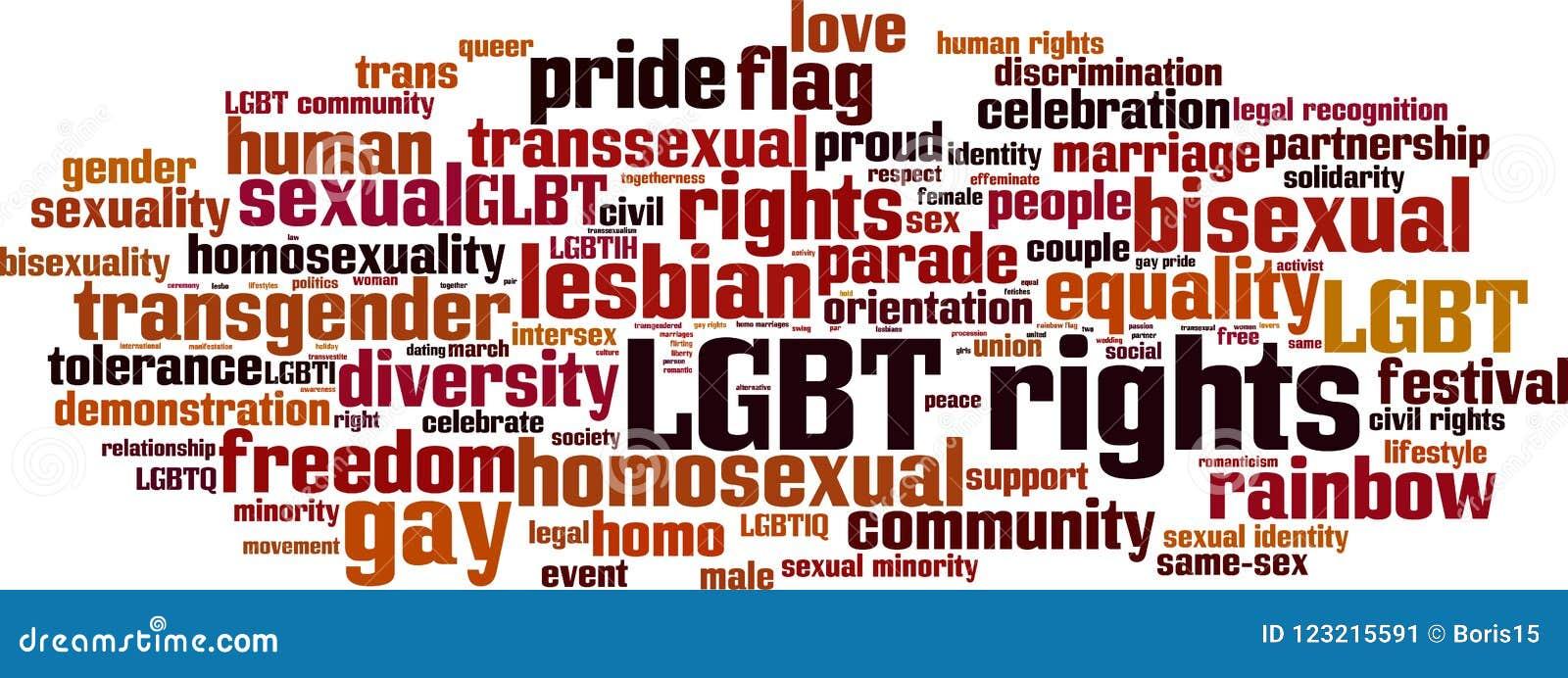 LGBT endireita a nuvem da palavra