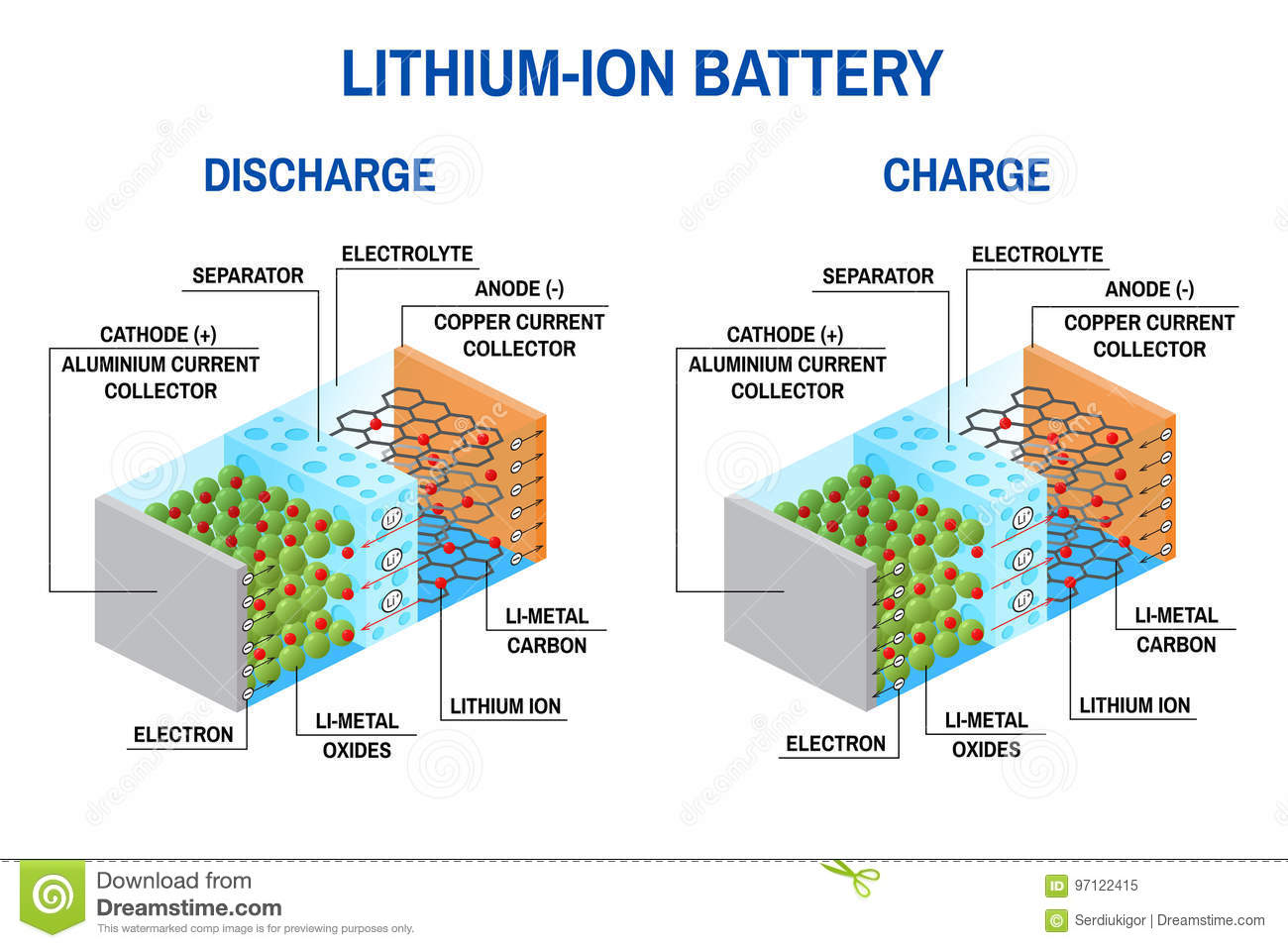 rechargeable battery diagram ups battery diagram