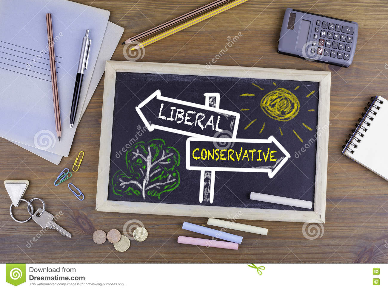 Liberal - Conservative signpost drawn on a blackboard
