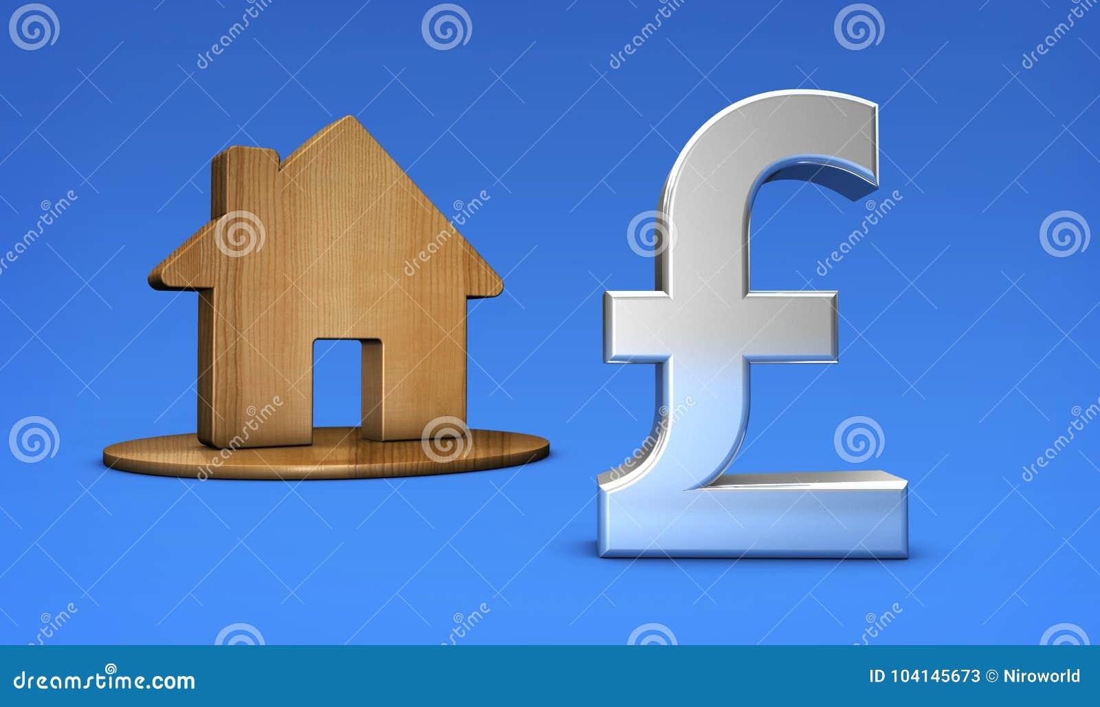 Libra britânica e conceito BRITÂNICO dos valores da propriedade do ícone home