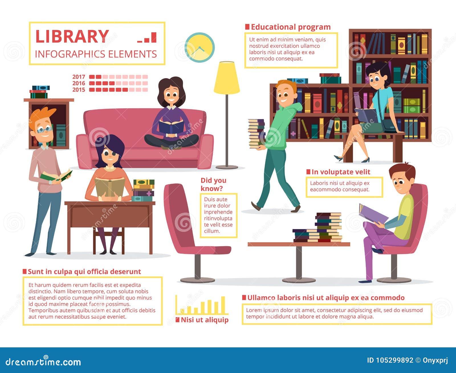 Libros De Lectura De La Gente En Biblioteca Plantilla Del Diseño De ...