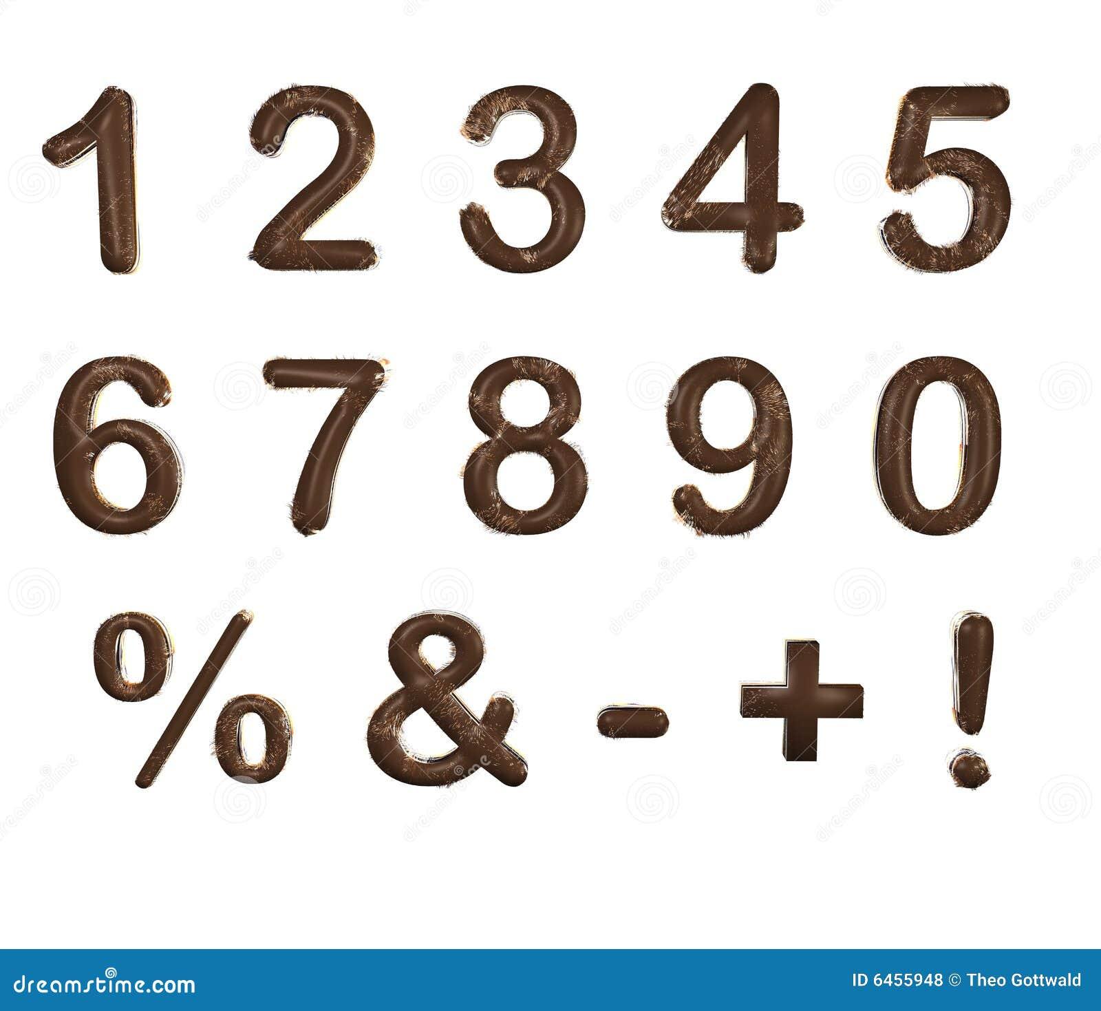 Liczby są symbole