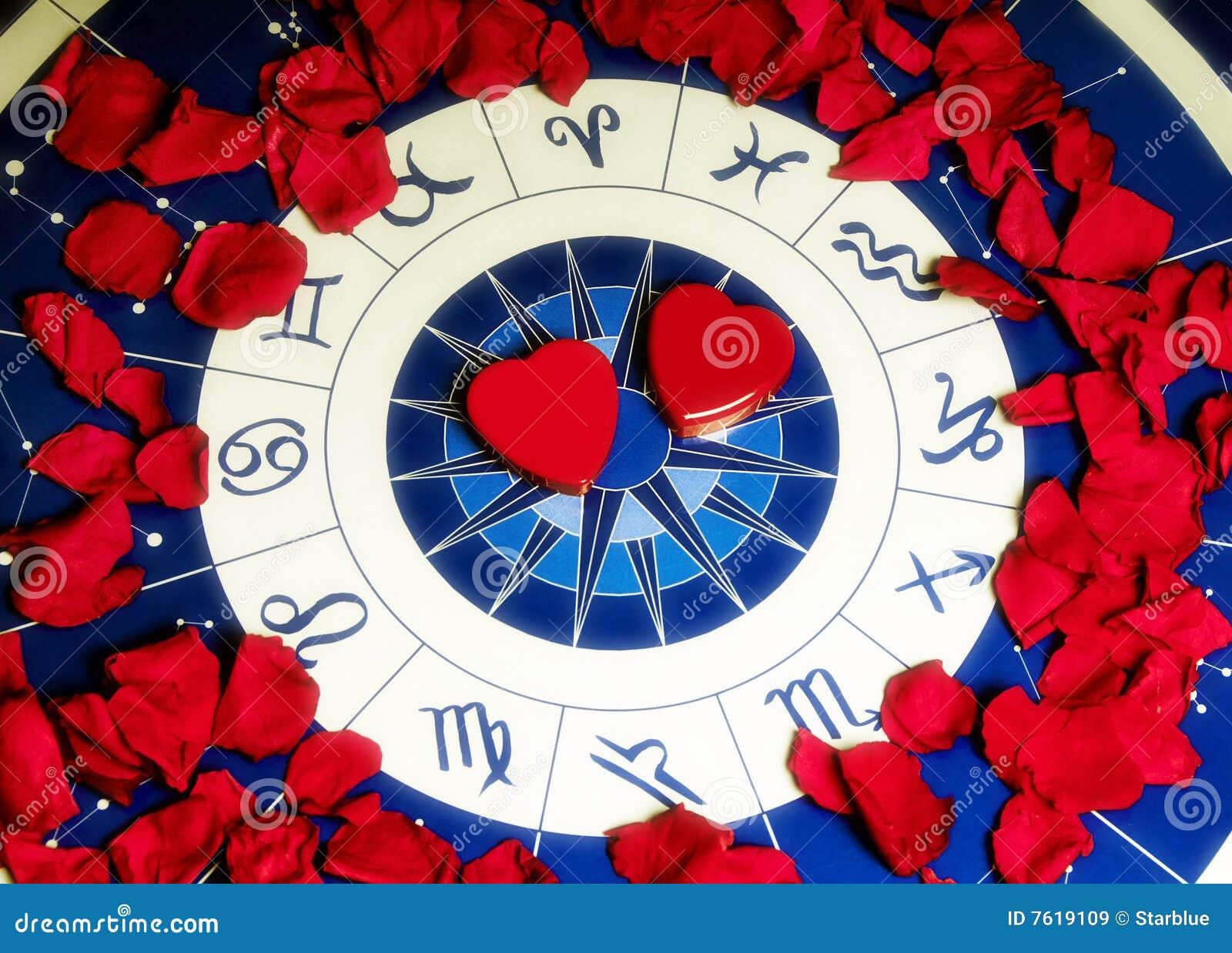 Liefde en astrologie