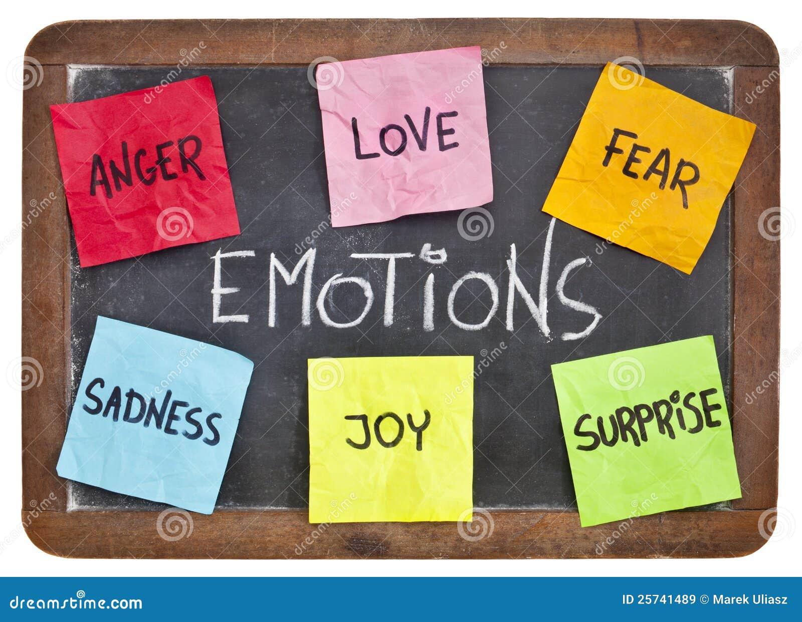 Liefde, vrees, vreugde, woede, verrassing en droefheid