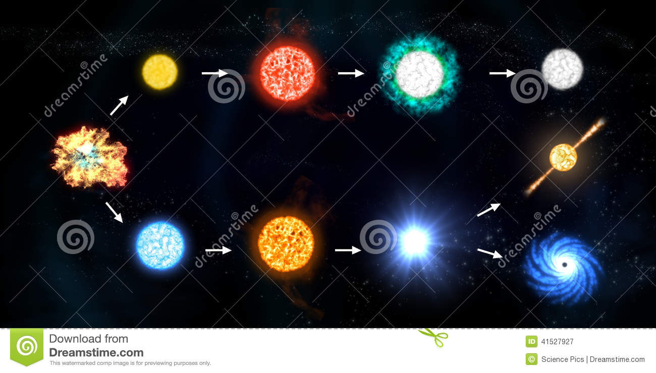 Life Cycle Of Black Hole Stock Illustration - Image: 41527927