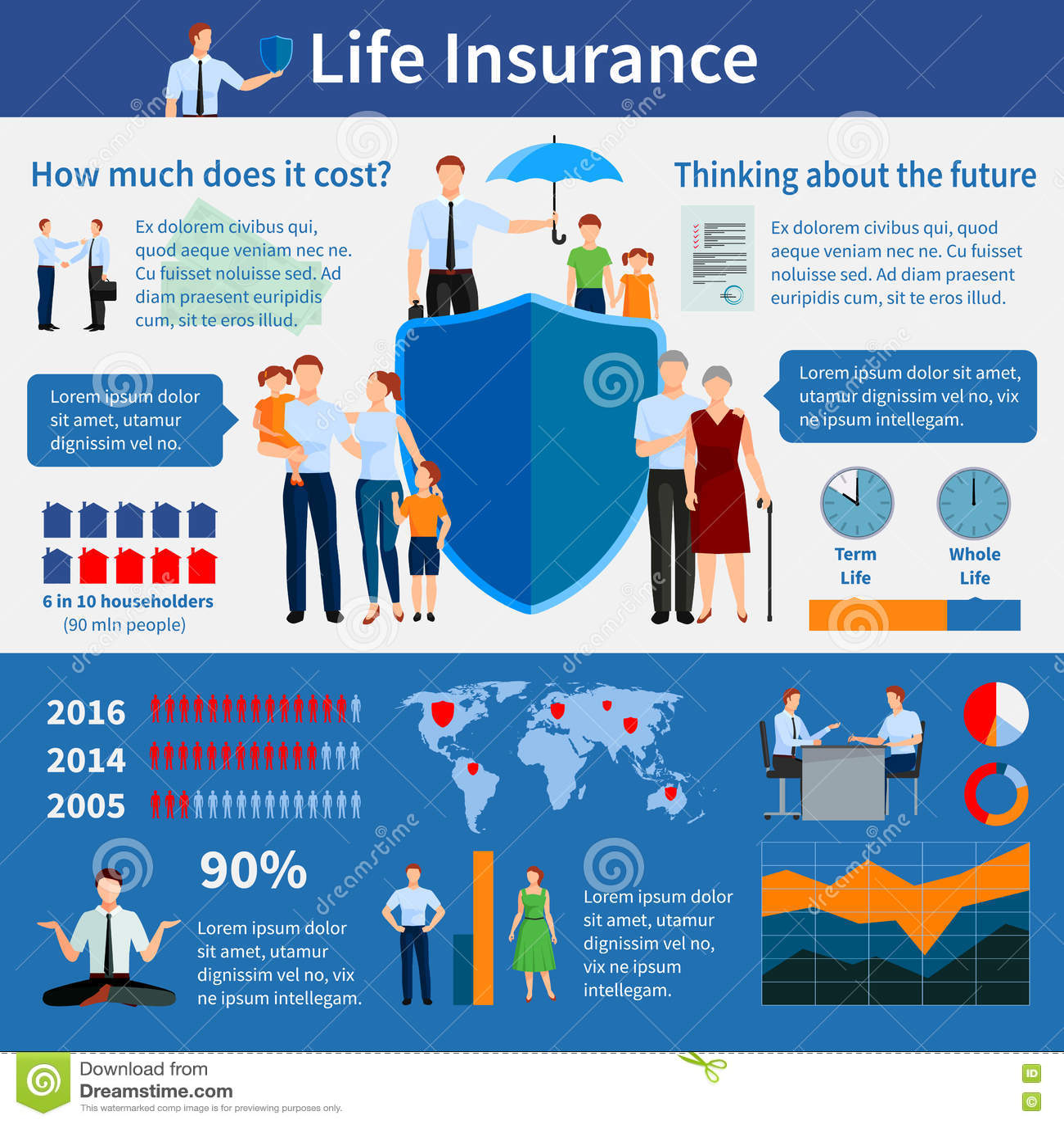 Life Insurance Infographics Stock Illustration ...