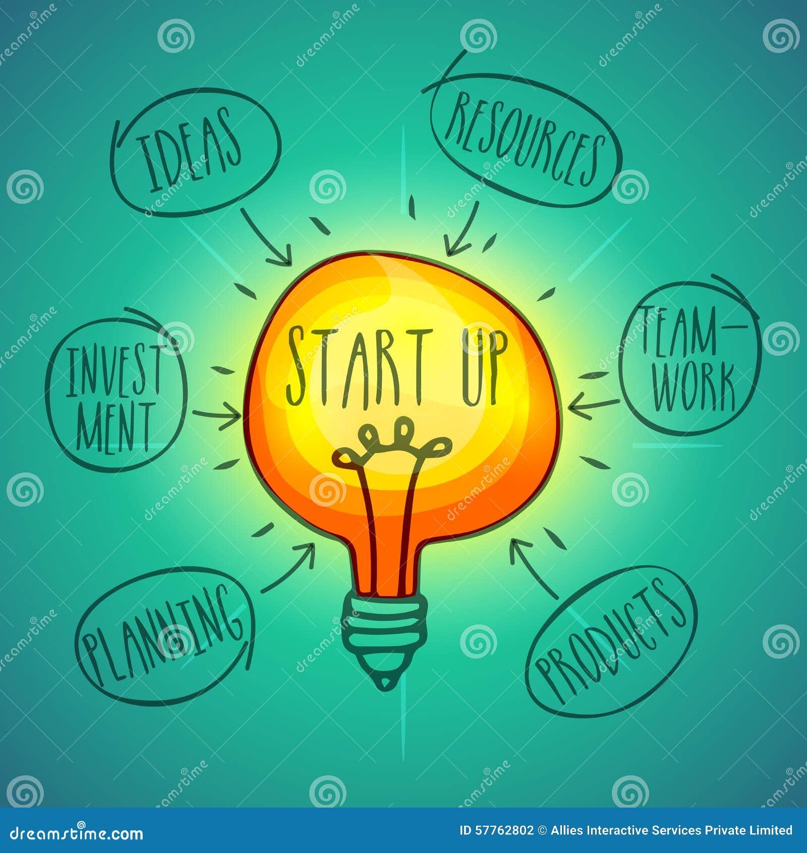 Light Process Company: Light Bulb For Business Startup. Stock Illustration