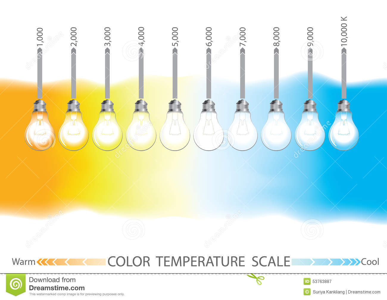 Light Color Temperature Scale Stock Vector Image 53763887