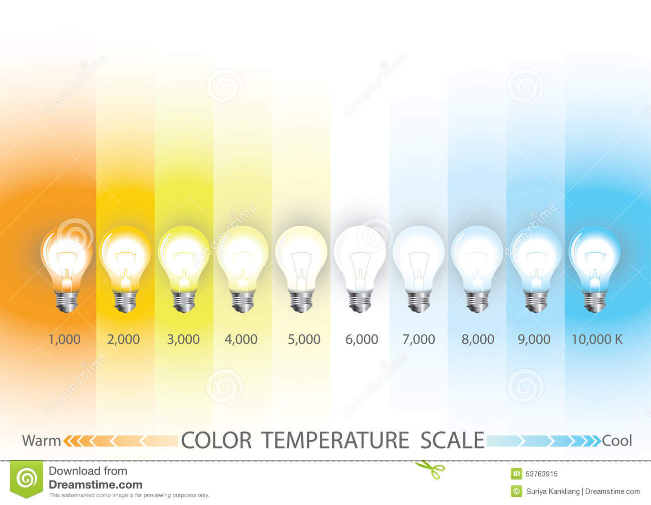 Light Color Temperature Scale Stock Vector Illustration Of Chart