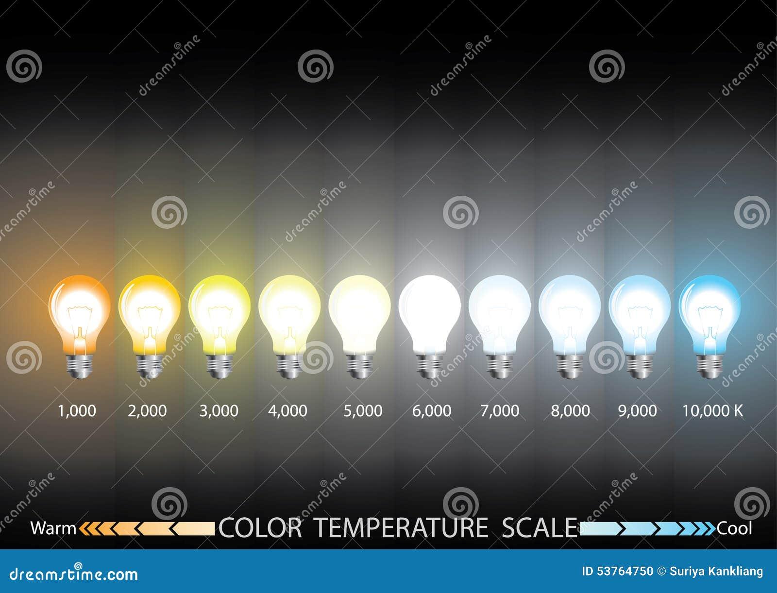 Температура света 4100 к в спальню