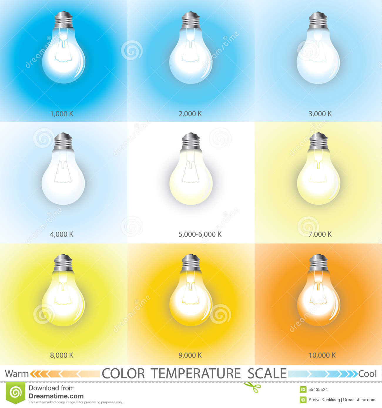 Light color temperature scale stock vector illustration of light color temperature scale stock images nvjuhfo Image collections