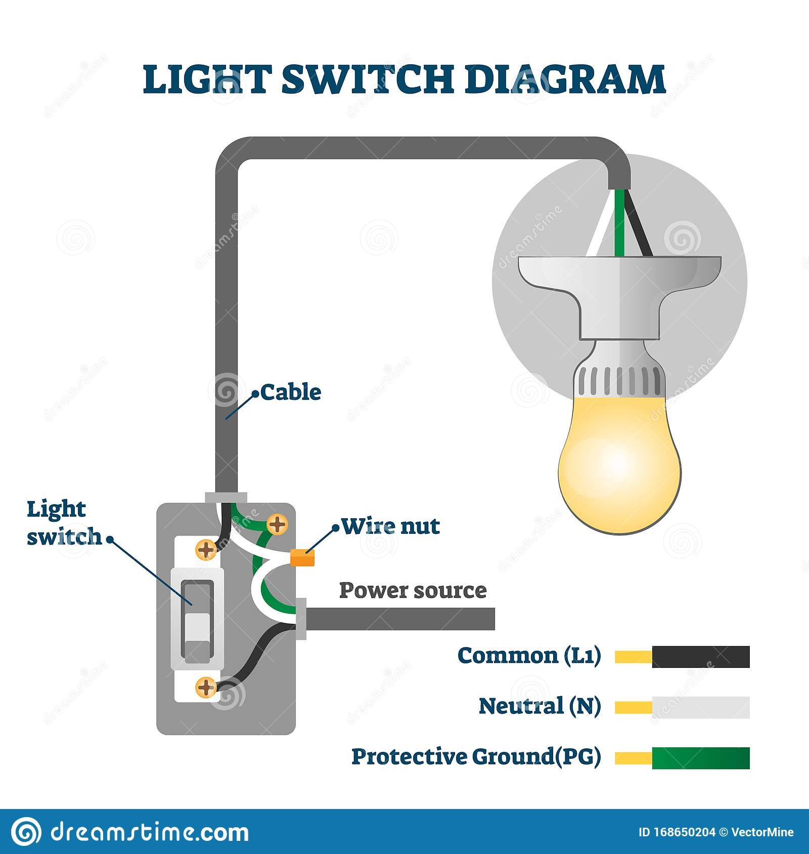 Light Switch Diagram Vector Illustration  Labeled America