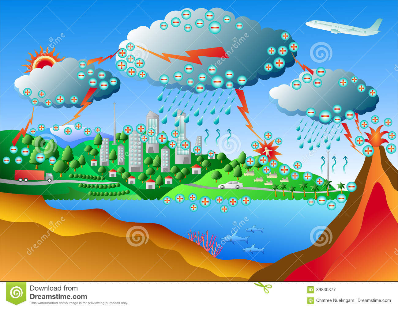 Lightning    Diagram    Vector stock vector Illustration of ground  89830377