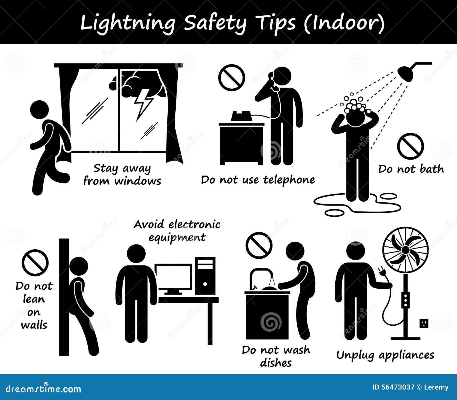 Lightning Safety Clip Art