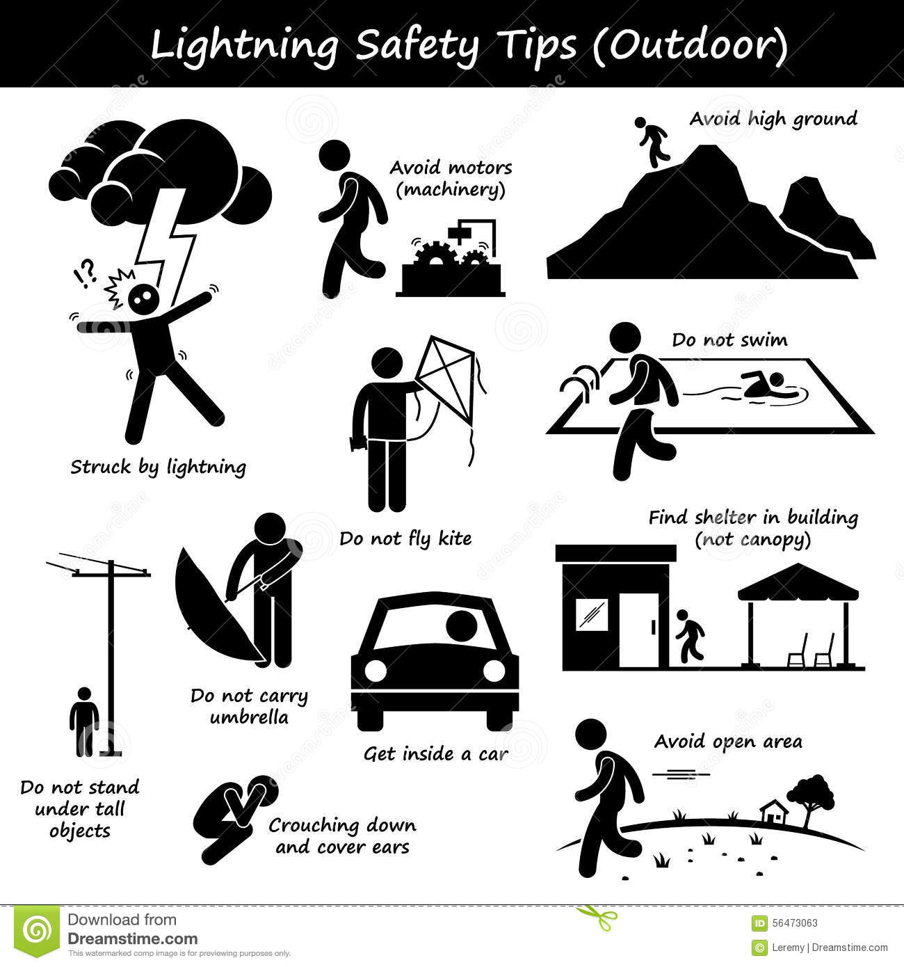 Lightning Thunder Outdoor Safety Tips Clipart Stock Vector