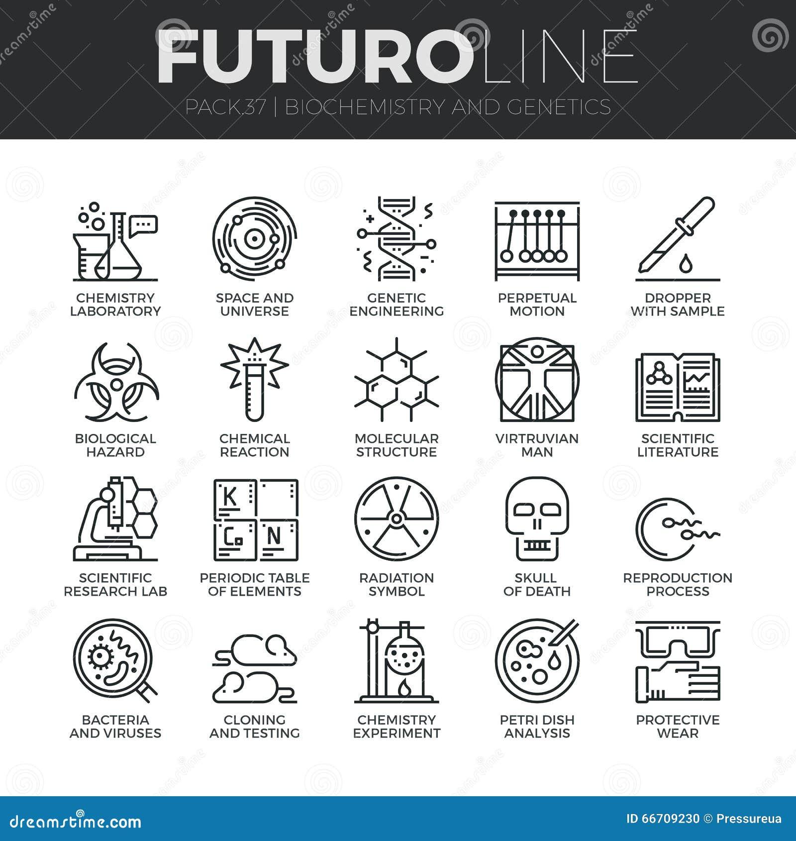 Ligne icônes de Futuro de biochimie et de génétique réglées
