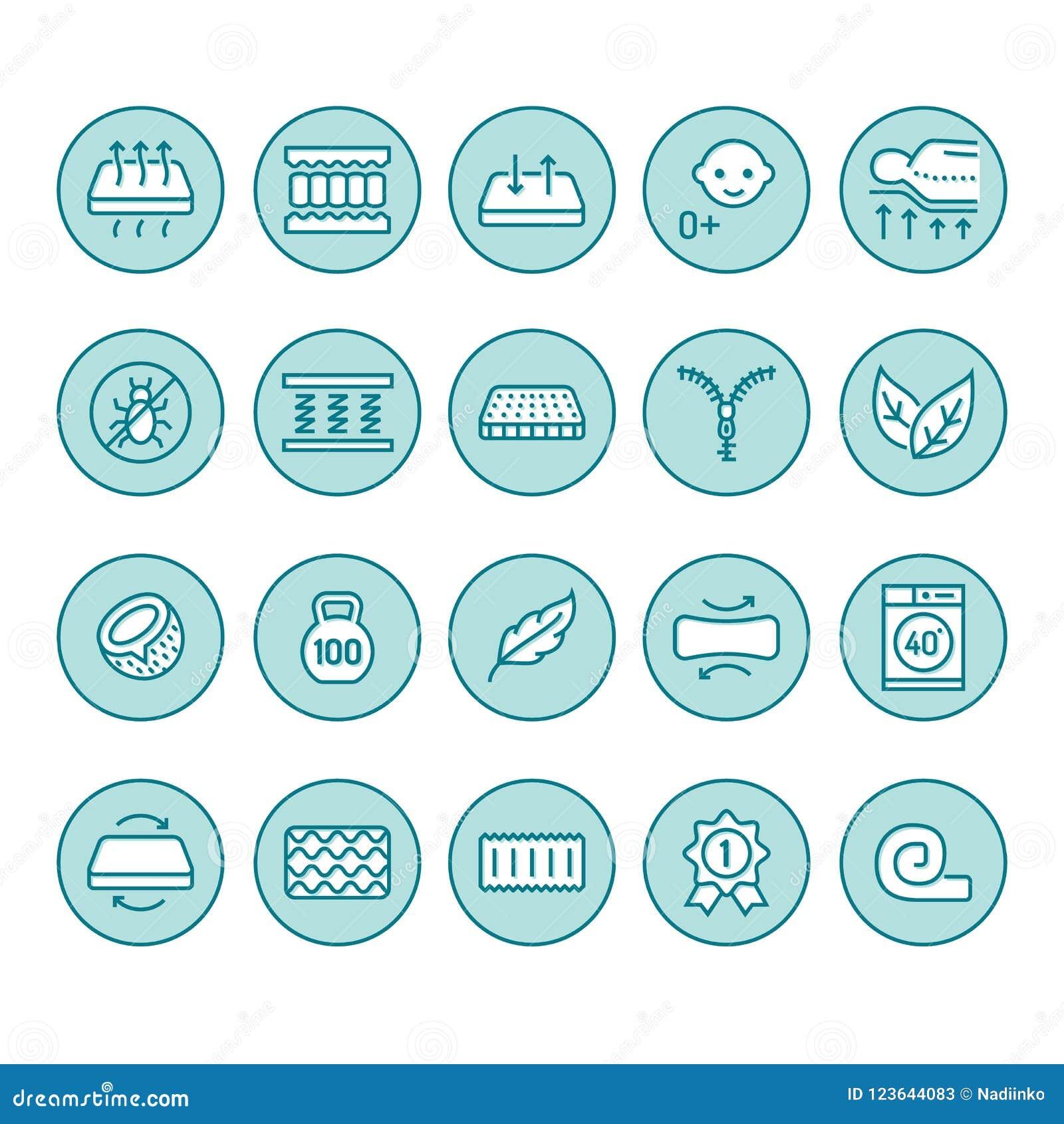 Ligne plate icônes de matelas orthopédique Propriétés de matelas - anti acarides de la poussière, appui d épine, couverture lavab