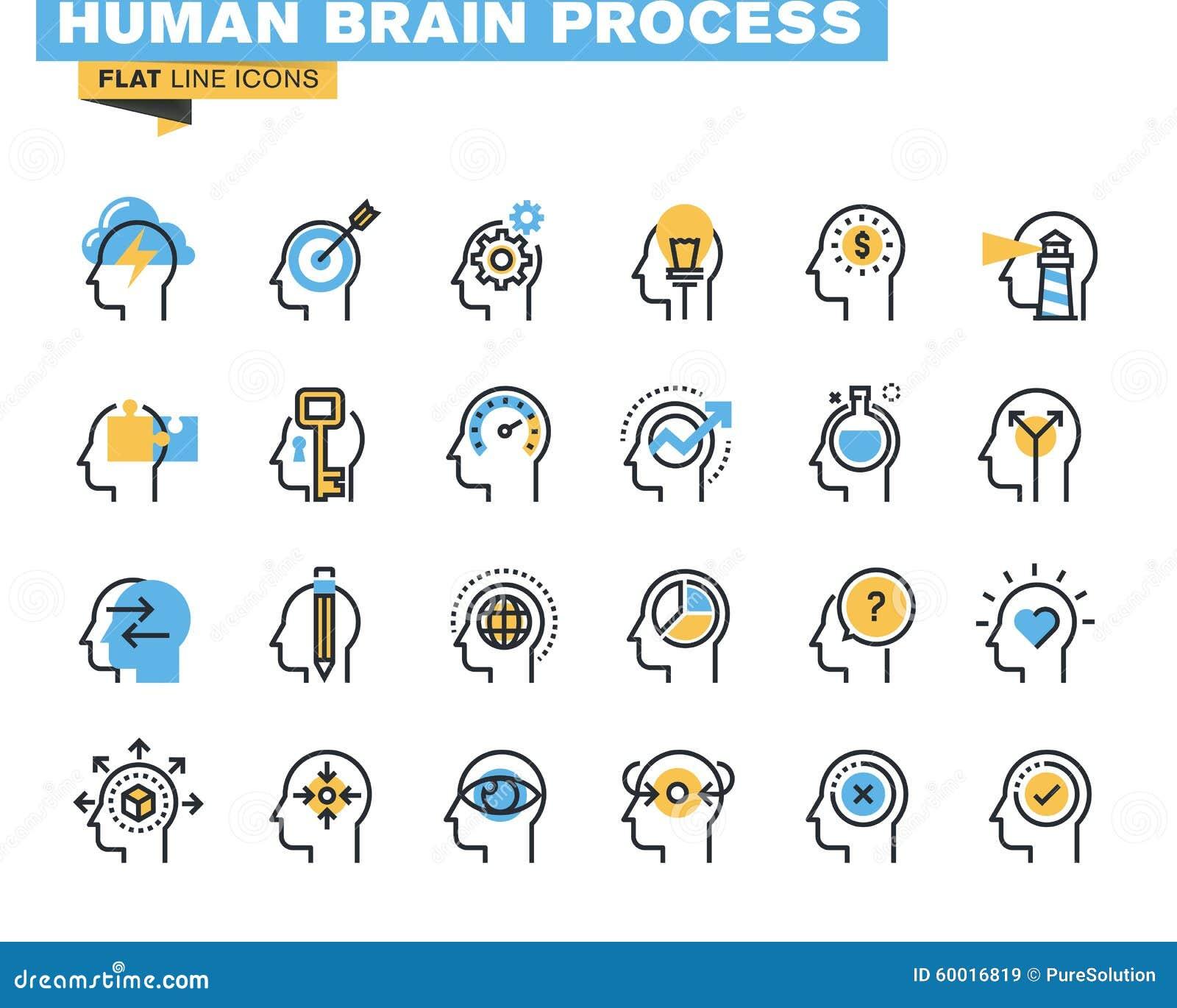 Ligne plate icônes réglées du processus d esprit humain