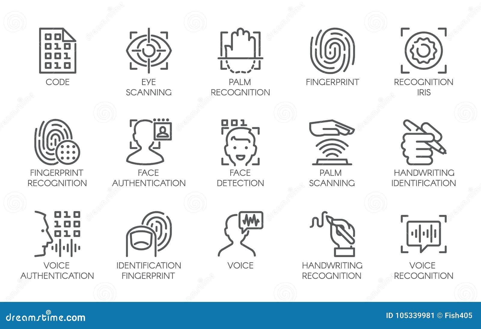 Lijnpictogrammen van identiteits biometrische controle