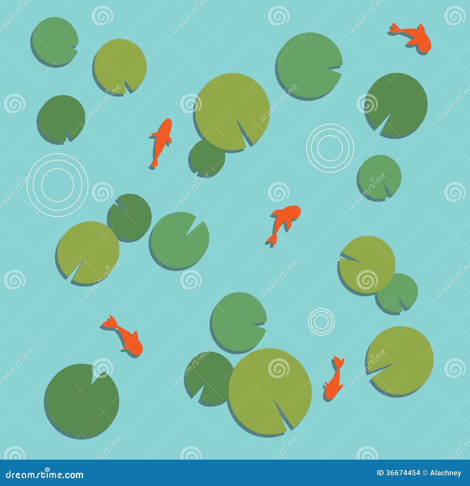 Lilypad Koi Pond Stock Images Image 36674454