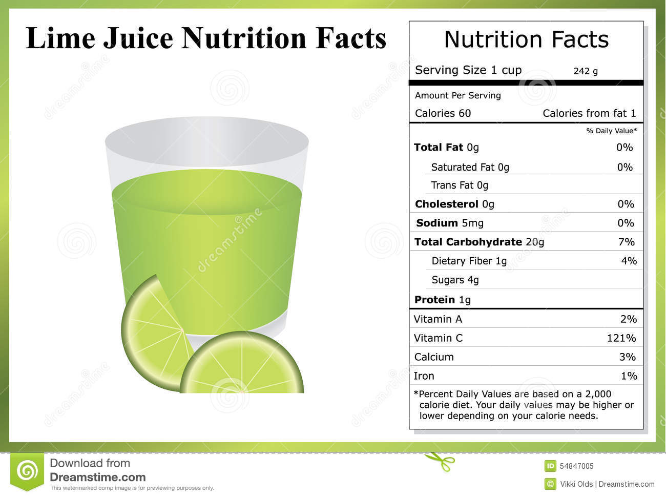 Lime Juice Nutrition Facts Stock Vector Illustration Of Liquid 54847005