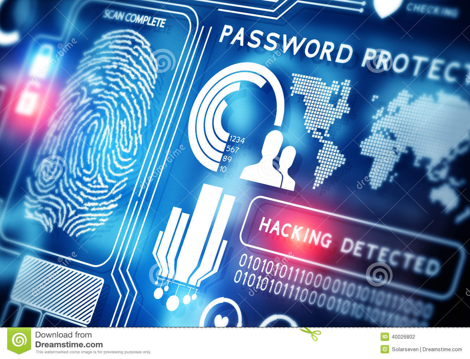 On-line-Sicherheitstechnik