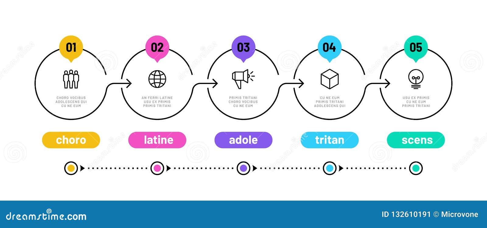 Linea punto infographic diagramma di flusso di lavoro di 5 opzioni, infograph di numero di cronologia del cerchio, grafico tratta