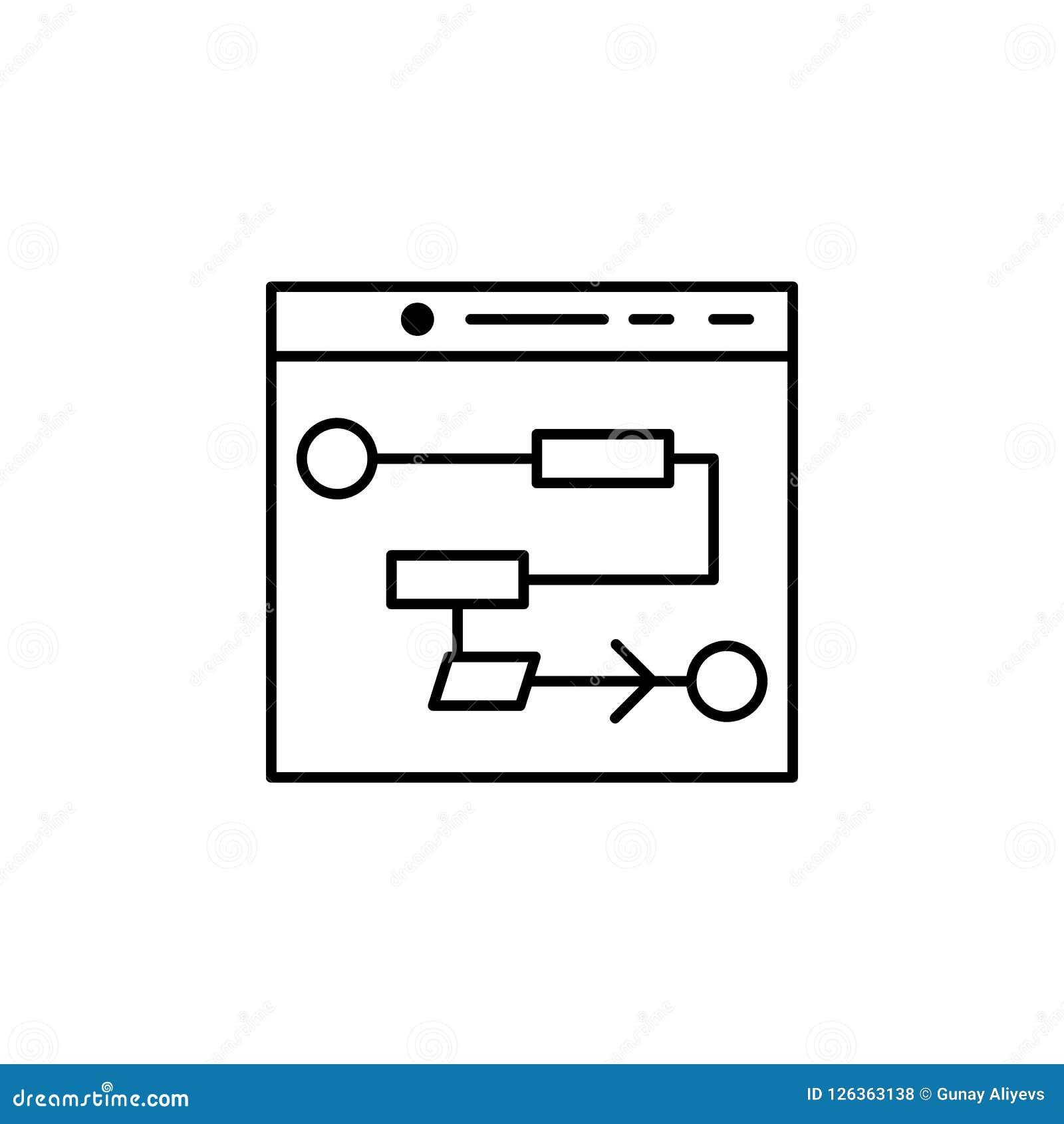 Linha ícone do conceito da inteligência artificial do algoritmo Ilustração simples do elemento Outlin do conceito da inteligência
