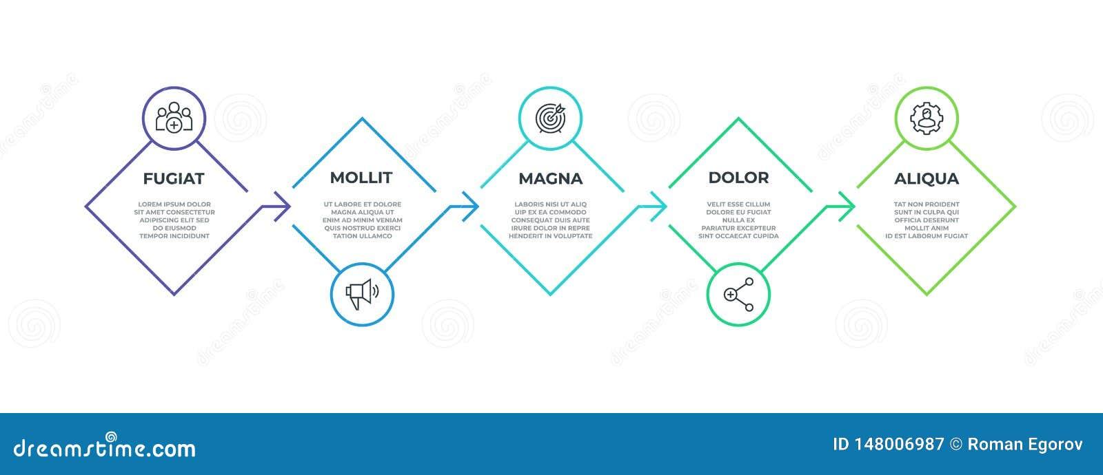 Linha da etapa infographic gráfico de apresentação quadrado de 5 etapas, elementos do espaço temporal da produtividade do negócio