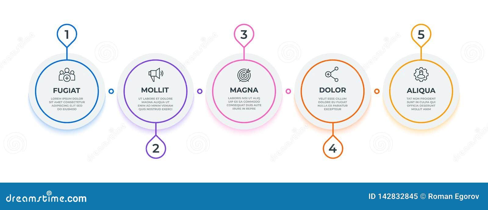 Linha fluxo infographic 5 etapas circundam o diagrama dos trabalhos, molde da apresentação do negócio do marco miliário Opção do