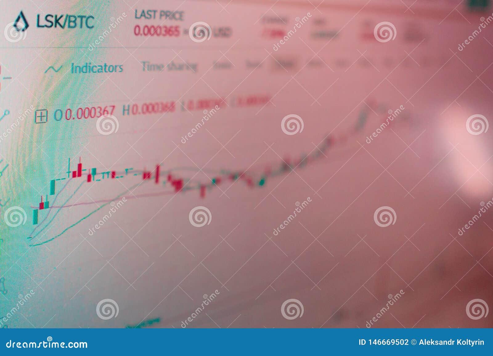 Lisk cryptocurrency贸易的应用接口 显示器的照片 cryptocurrencies的挥发性