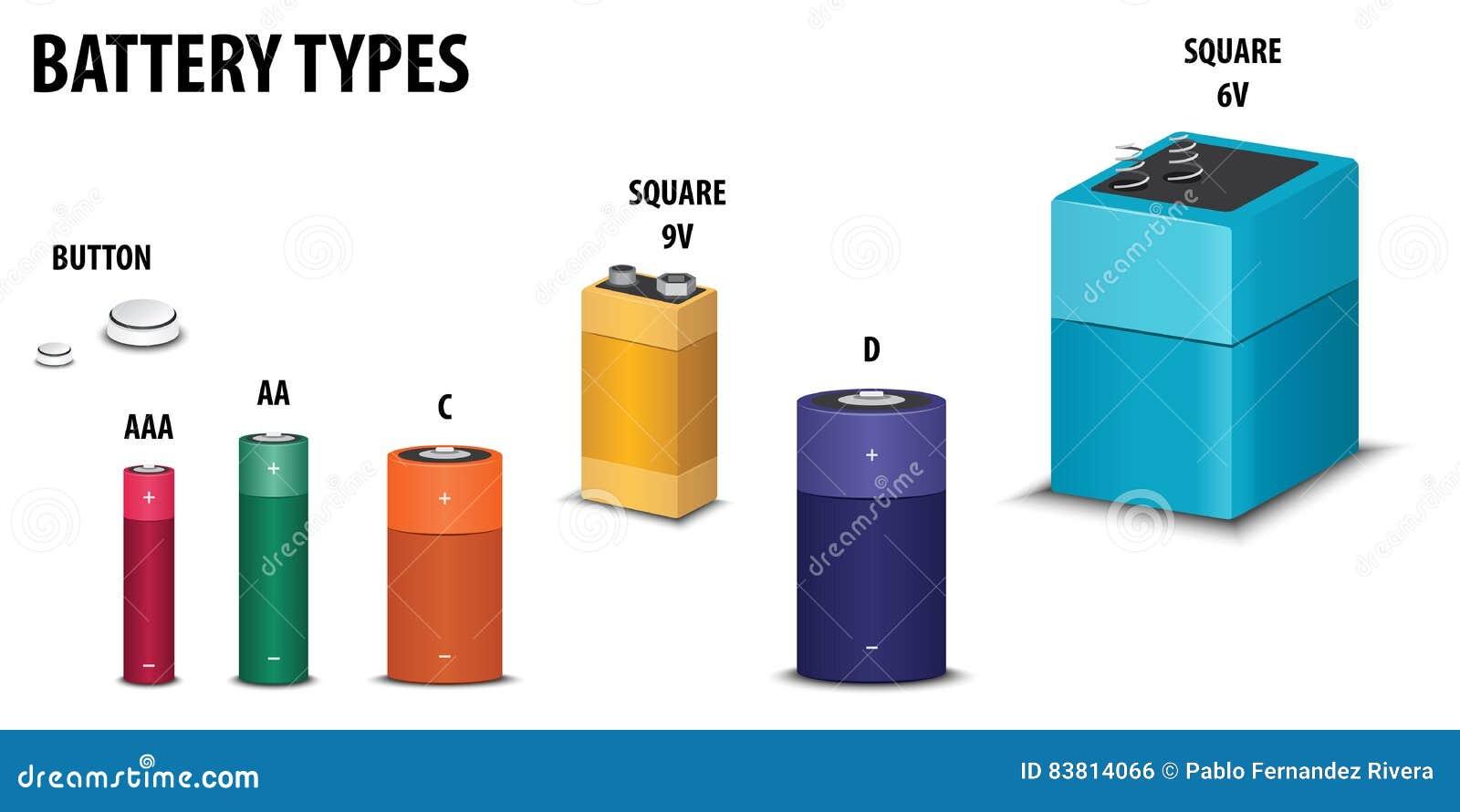 List of battery types stock vector illustration of - Tipos de pilas recargables ...