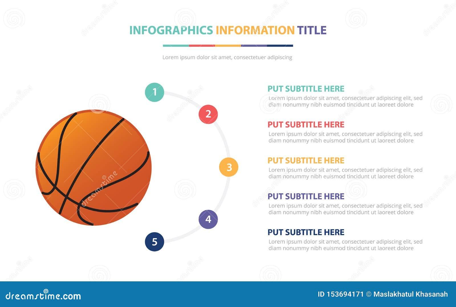 Listen infographic Schablonenkonzept des Basketballs mit fünf Punkten und verschiedene Farbe mit sauberem modernem weißem Hinterg