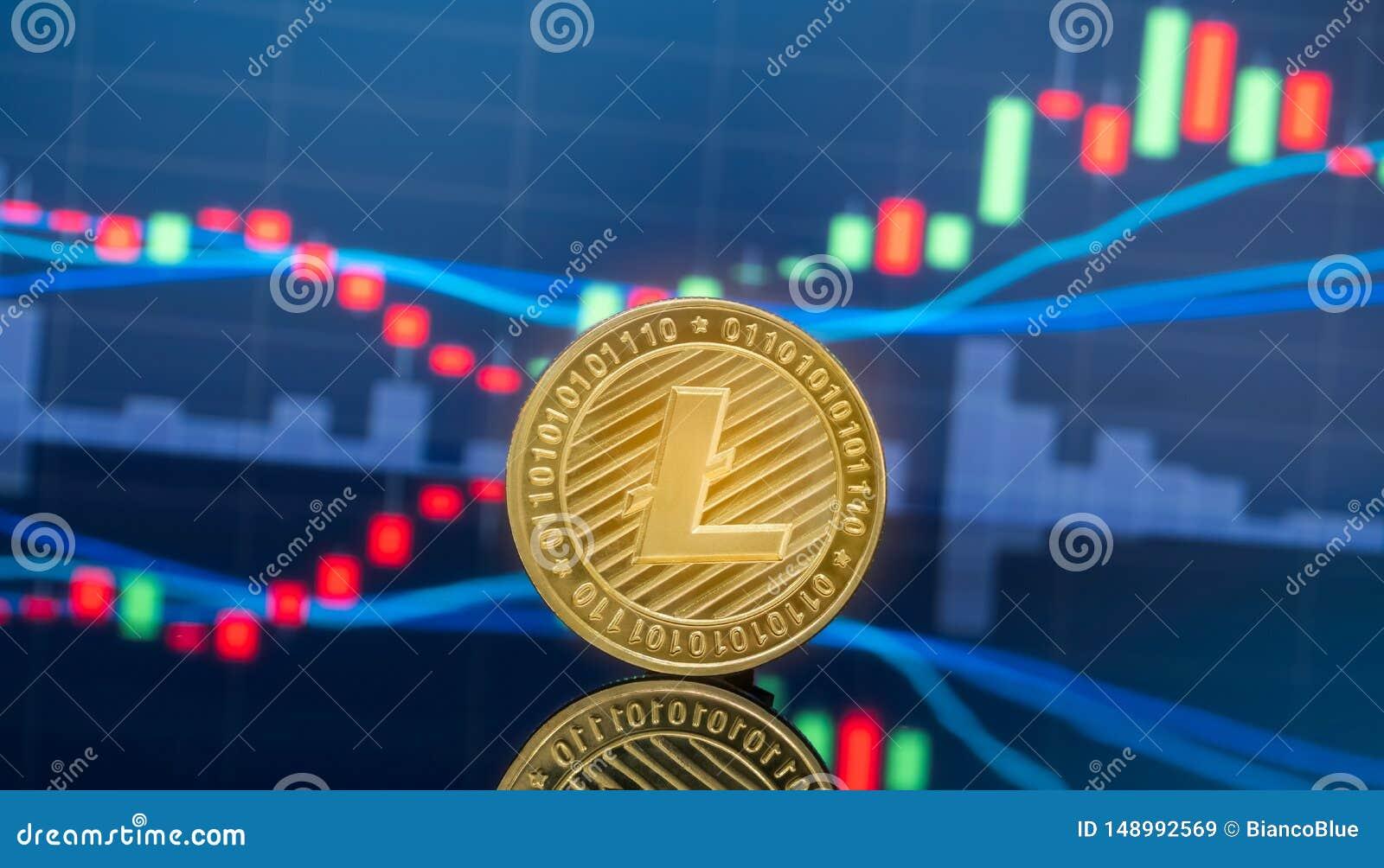 cryptocurrency price ltc