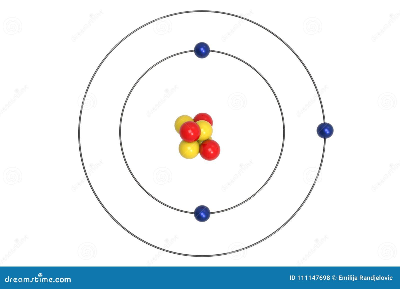 lithium atom bohr model with proton, neutron and electron