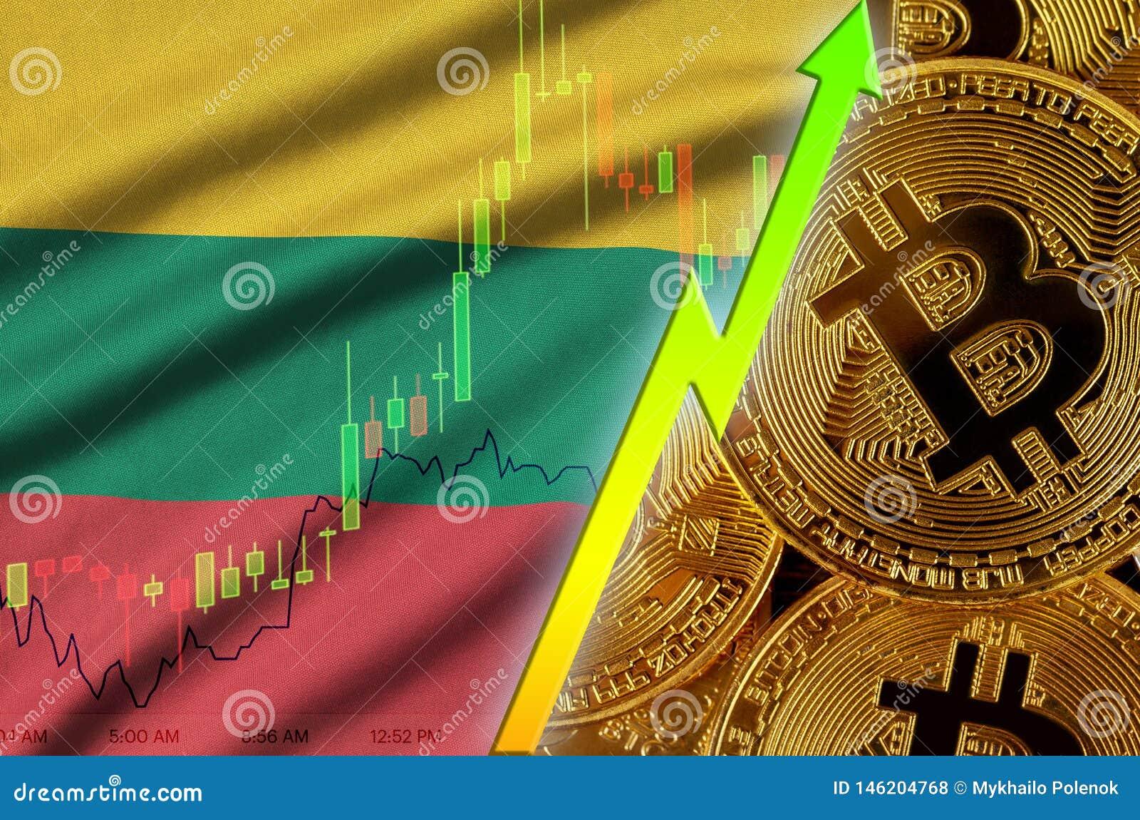 litvánia bitcoin