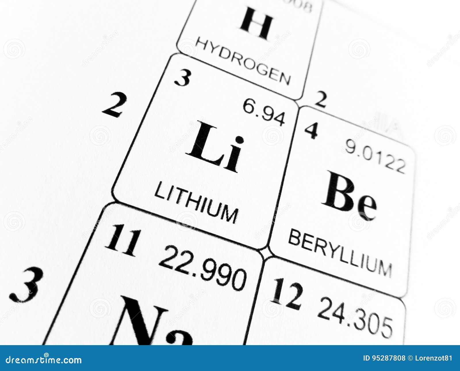 Litio en la tabla peridica de los elementos foto de archivo download comp urtaz Choice Image