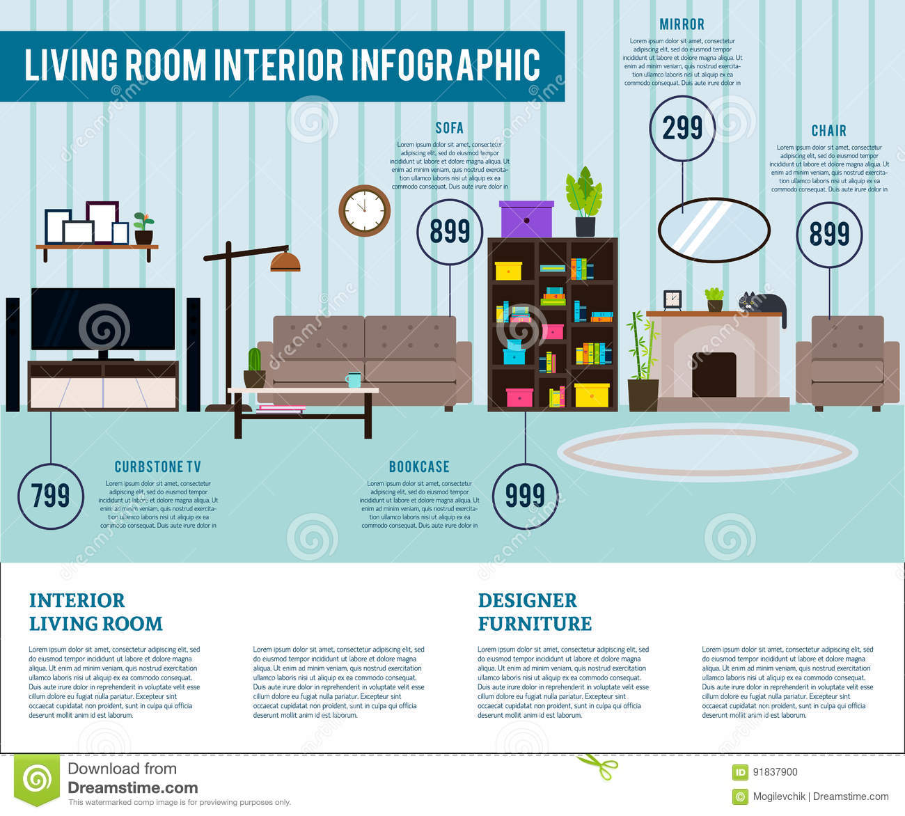 Living room interior design infographic template stock for Furniture templates for room design