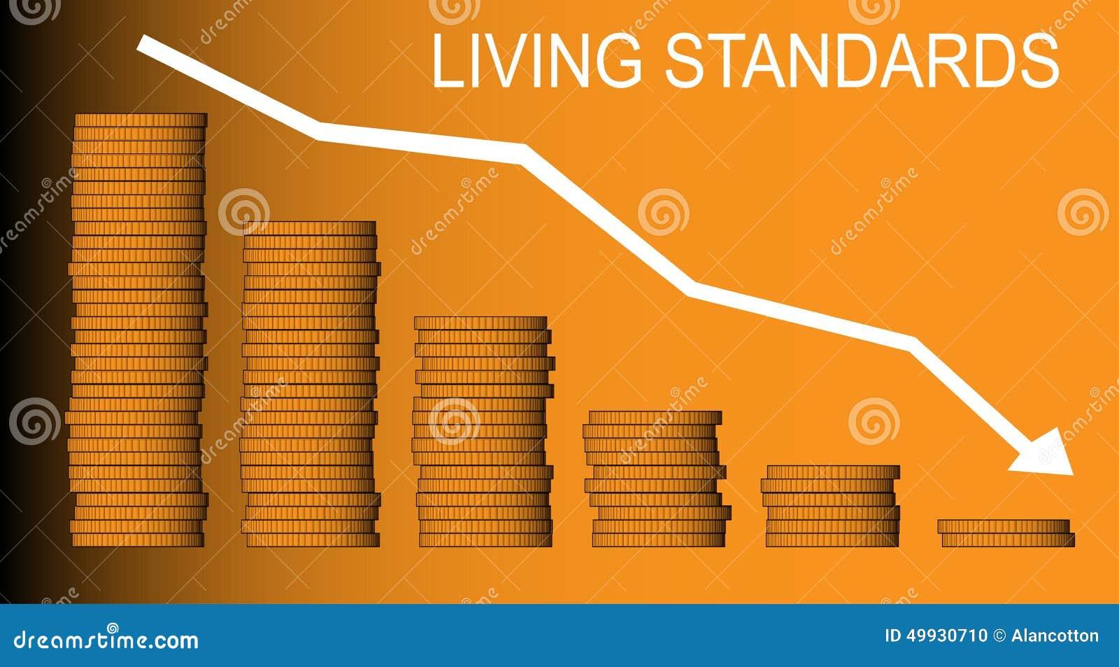 Cost U Less >> Living Standards Stock Illustration - Image: 49930710