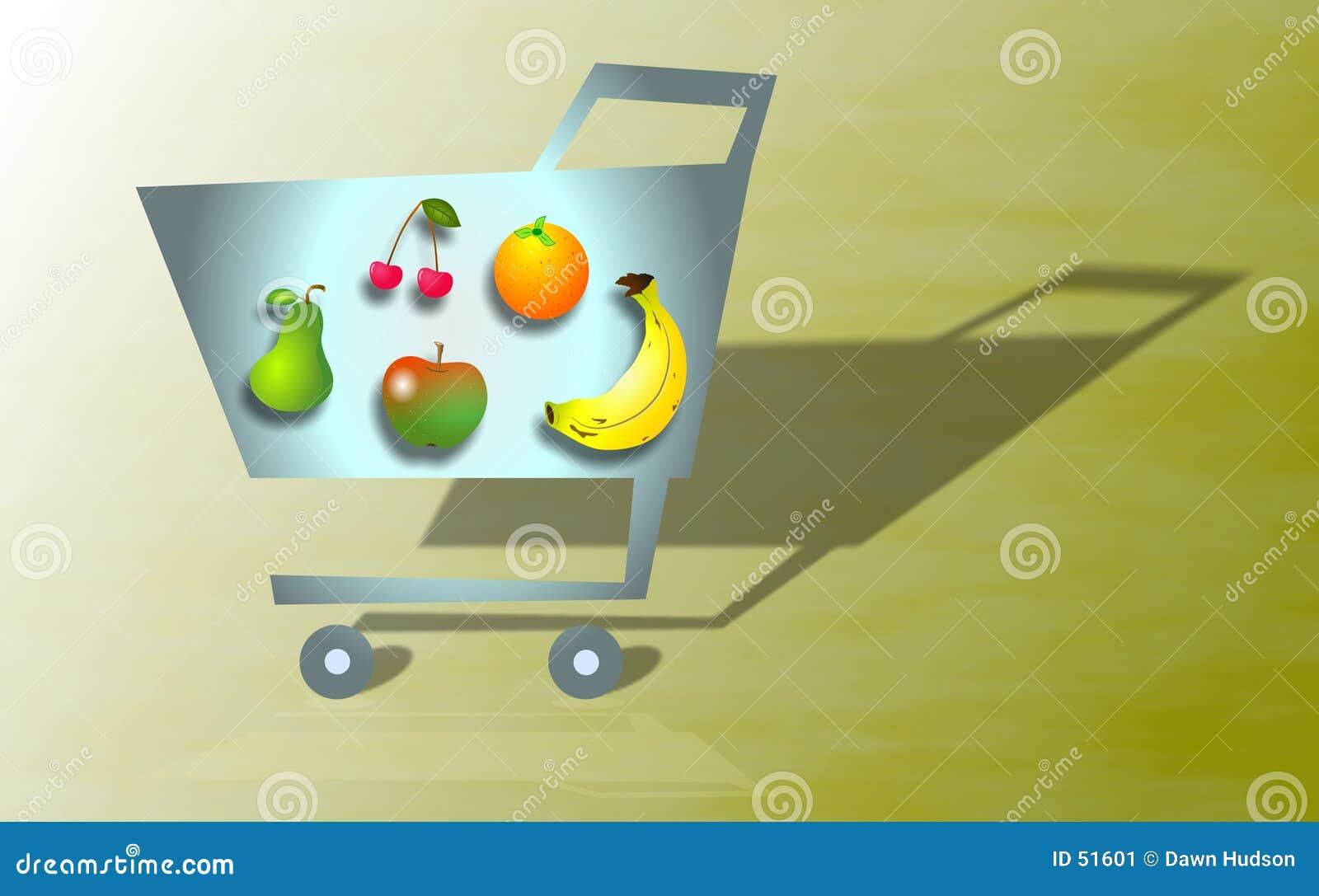 Livsmedelsbutikshopping