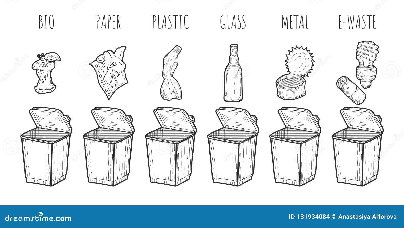 Lixo que classifica o processo