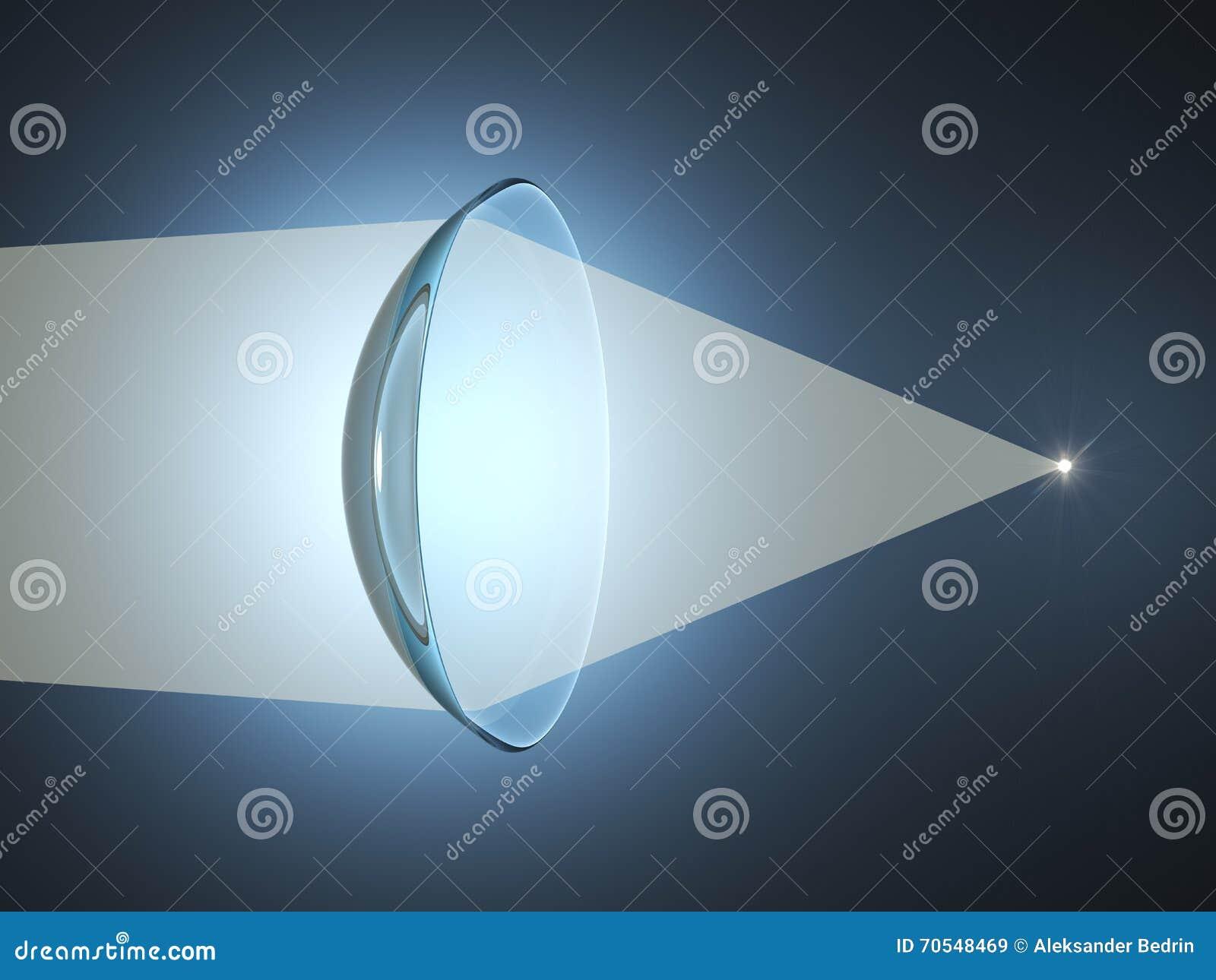 Ljus för lins för kontaktlinser fysikvetenskapsbegrepp 3D