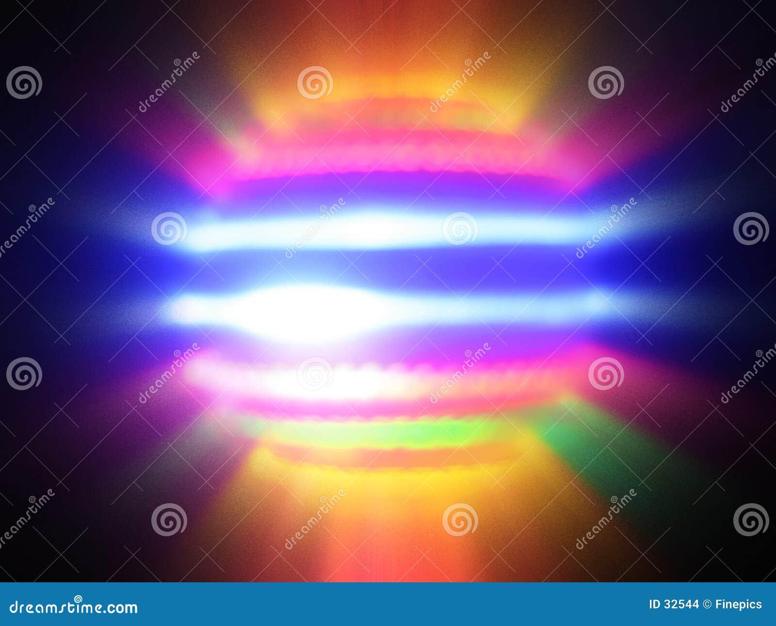 Ljus orbrotation för blur