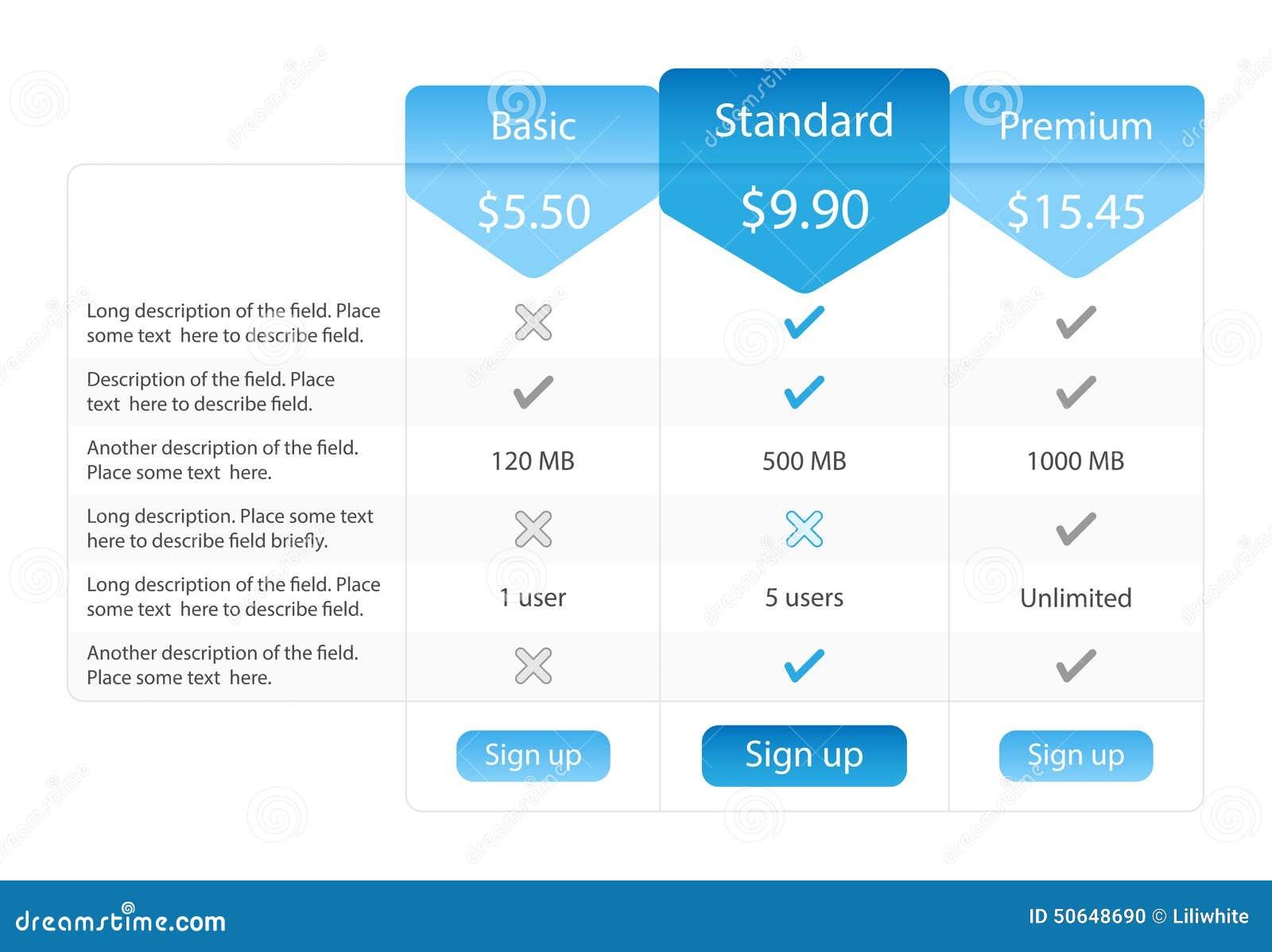 Ljus prissättningtabell med 3 alternativ och en recomme