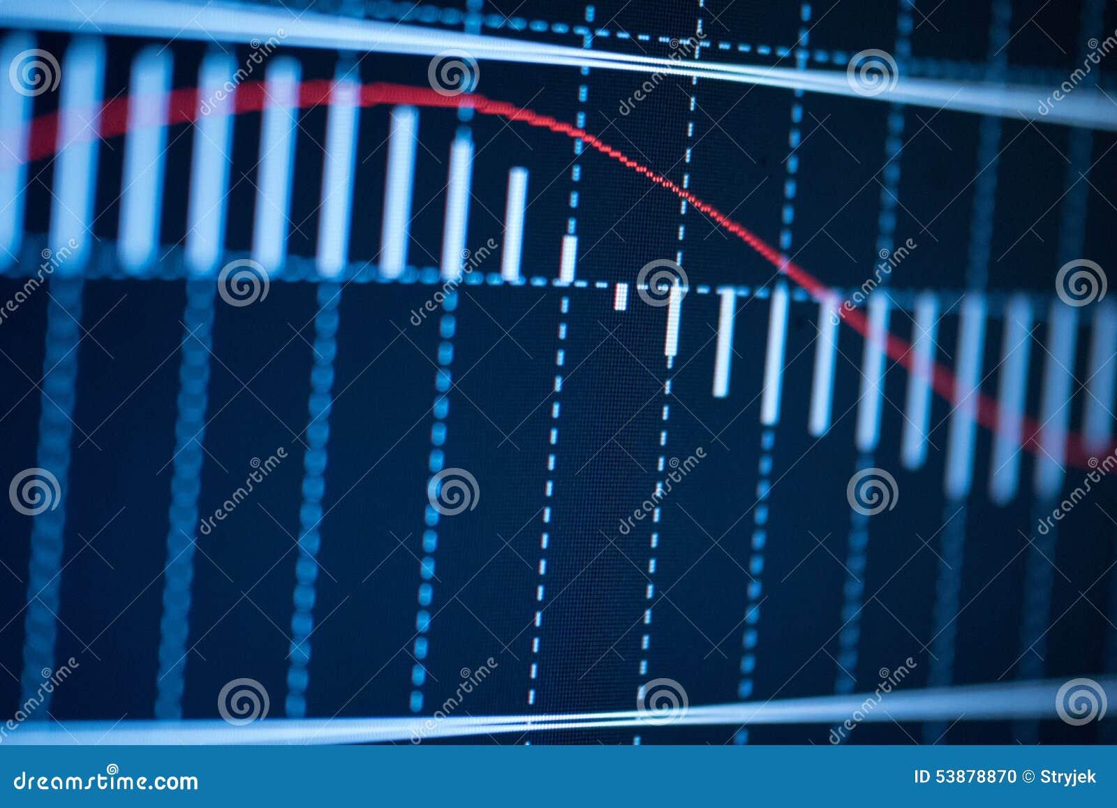 Ljusstakediagram som visar en minskande trend
