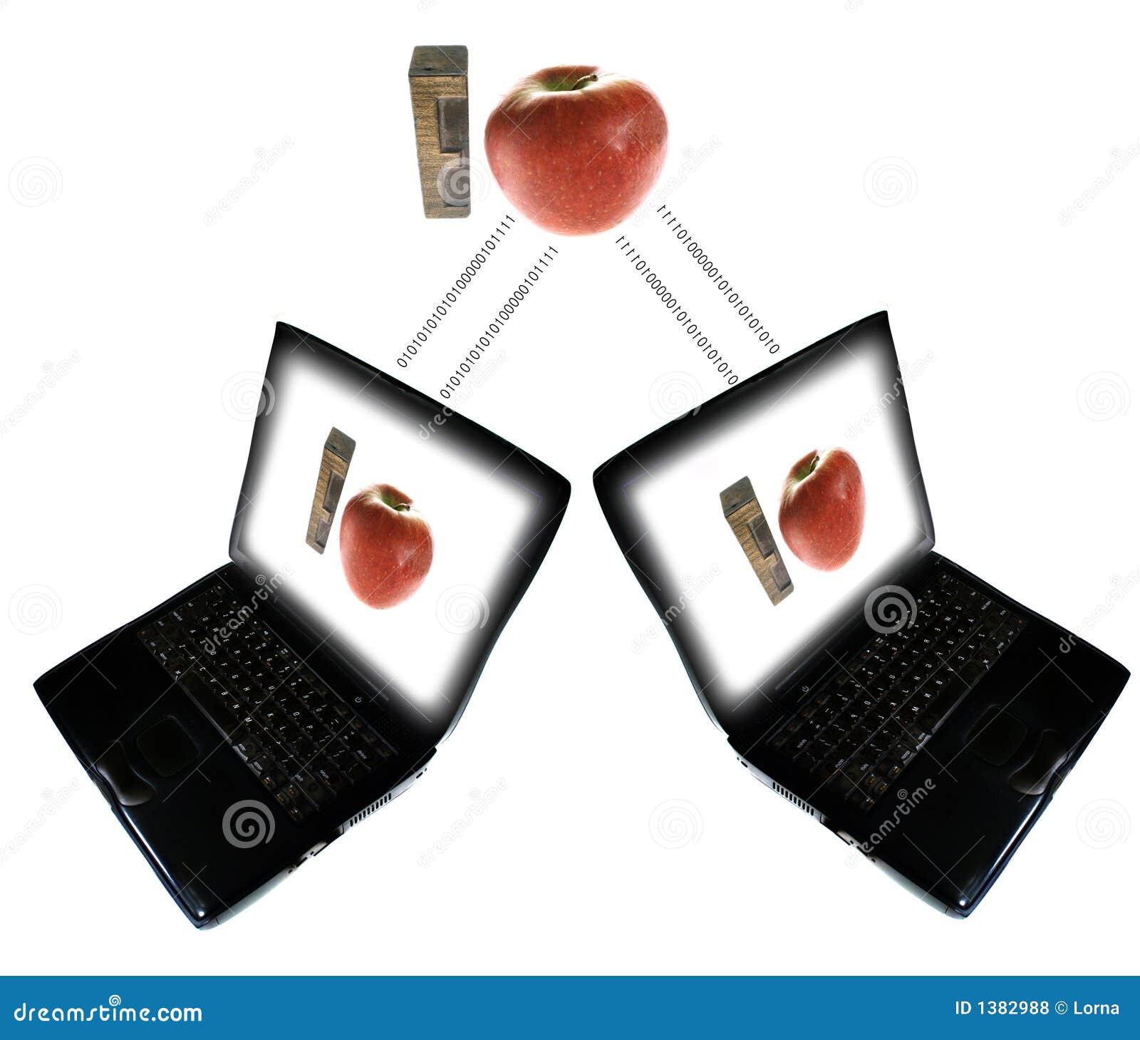 Lms do ensino electrónico
